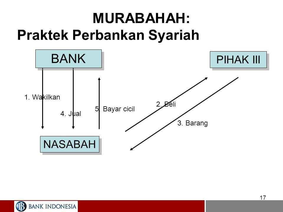 17 2. Beli 3. Barang 1. Wakilkan 5. Bayar cicil 4. Jual MURABAHAH: Praktek Perbankan Syariah NASABAH BANK PIHAK III
