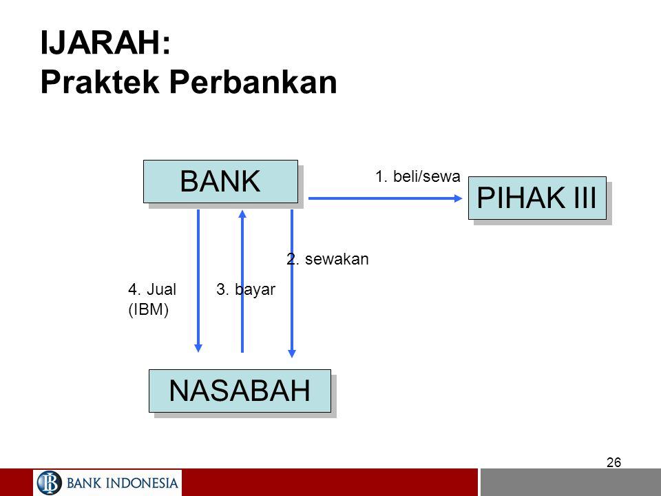 26 IJARAH: Praktek Perbankan BANK NASABAH PIHAK III 2. sewakan 1. beli/sewa 3. bayar4. Jual (IBM)
