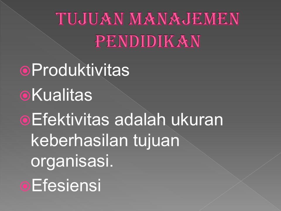  Produktivitas  Kualitas  Efektivitas adalah ukuran keberhasilan tujuan organisasi.  Efesiensi