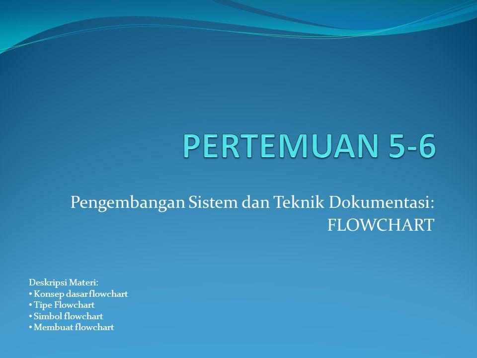 Pengembangan Sistem dan Teknik Dokumentasi: FLOWCHART Deskripsi Materi: Konsep dasar flowchart Tipe Flowchart Simbol flowchart Membuat flowchart