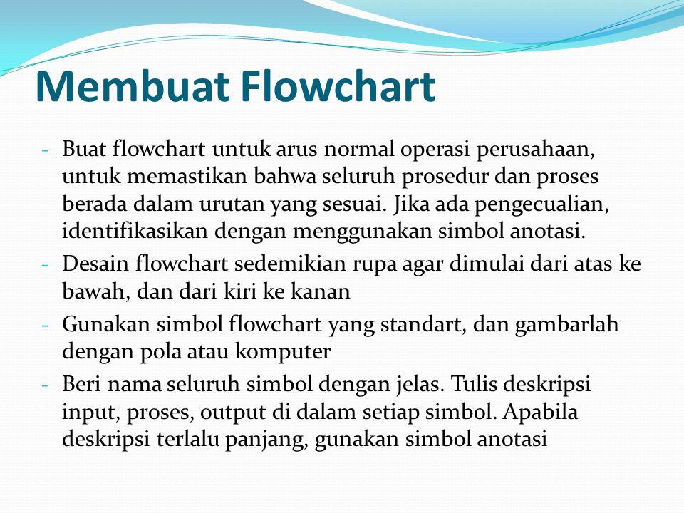 Membuat Flowchart - Buat flowchart untuk arus normal operasi perusahaan, untuk memastikan bahwa seluruh prosedur dan proses berada dalam urutan yang sesuai.
