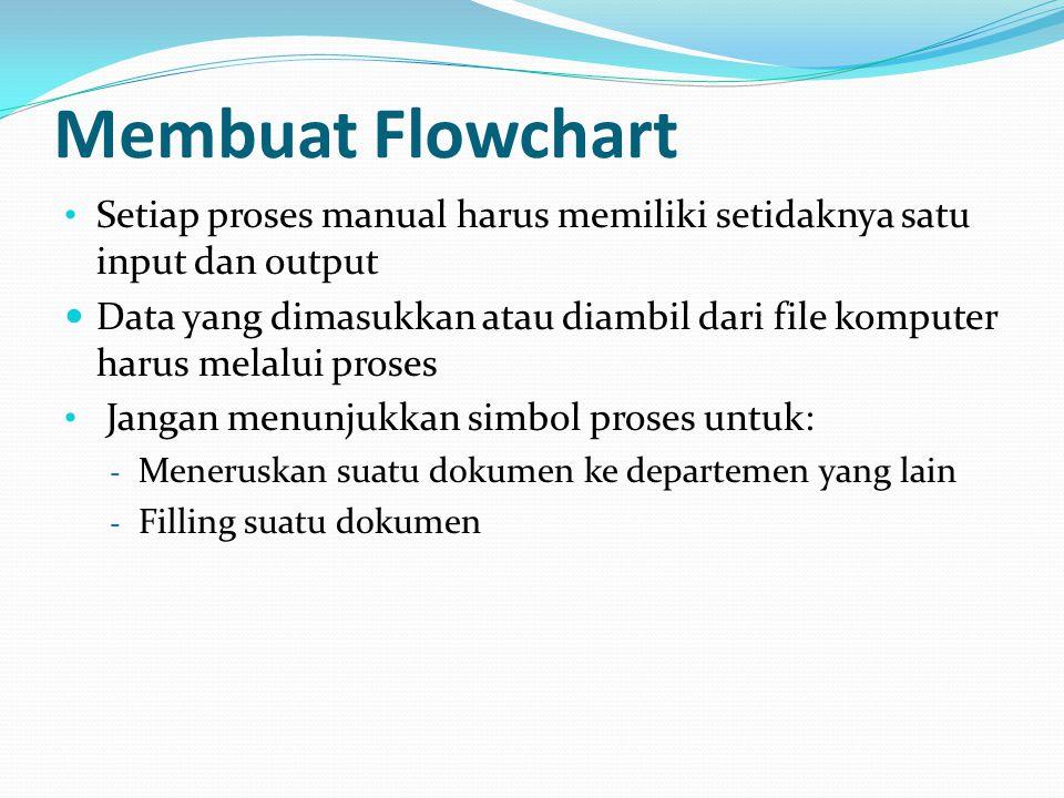 Setiap proses manual harus memiliki setidaknya satu input dan output Data yang dimasukkan atau diambil dari file komputer harus melalui proses Jangan menunjukkan simbol proses untuk: - Meneruskan suatu dokumen ke departemen yang lain - Filling suatu dokumen Membuat Flowchart