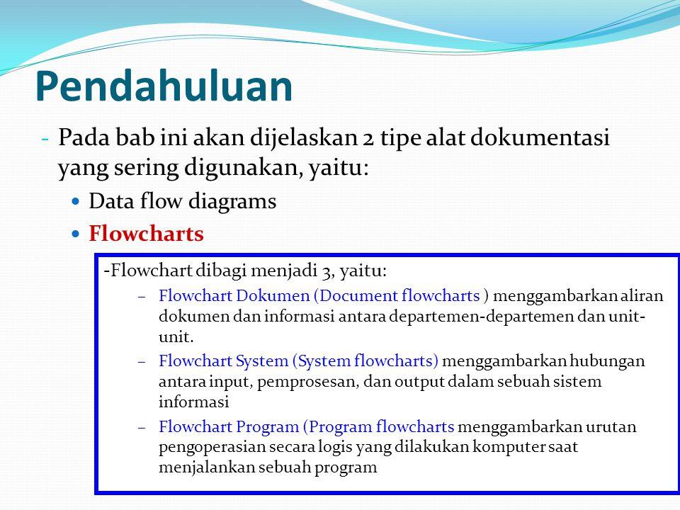 Pendahuluan - Pada bab ini akan dijelaskan 2 tipe alat dokumentasi yang sering digunakan, yaitu: Data flow diagrams Flowcharts -Flowchart dibagi menjadi 3, yaitu: –Flowchart Dokumen (Document flowcharts ) menggambarkan aliran dokumen dan informasi antara departemen-departemen dan unit- unit.