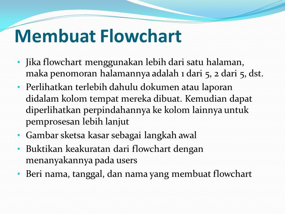 Jika flowchart menggunakan lebih dari satu halaman, maka penomoran halamannya adalah 1 dari 5, 2 dari 5, dst.
