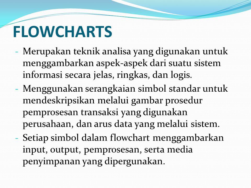 FLOWCHARTS - Merupakan teknik analisa yang digunakan untuk menggambarkan aspek-aspek dari suatu sistem informasi secara jelas, ringkas, dan logis.