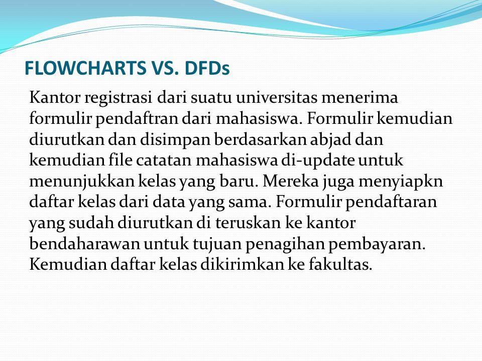 FLOWCHARTS VS.