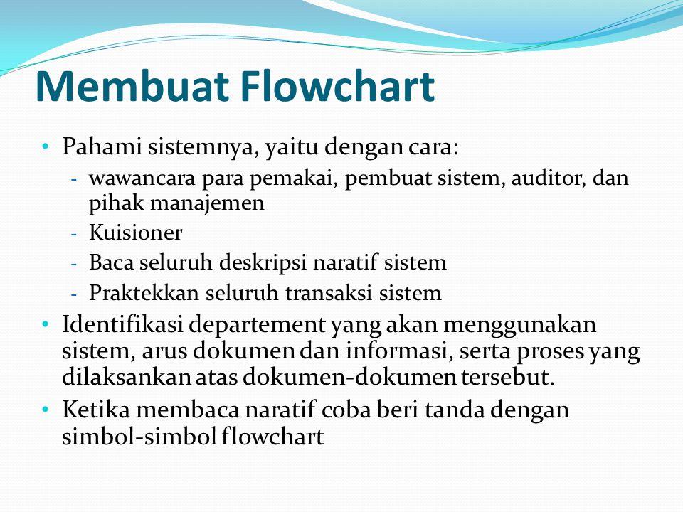 Membuat Flowchart Pahami sistemnya, yaitu dengan cara: - wawancara para pemakai, pembuat sistem, auditor, dan pihak manajemen - Kuisioner - Baca seluruh deskripsi naratif sistem - Praktekkan seluruh transaksi sistem Identifikasi departement yang akan menggunakan sistem, arus dokumen dan informasi, serta proses yang dilaksankan atas dokumen-dokumen tersebut.