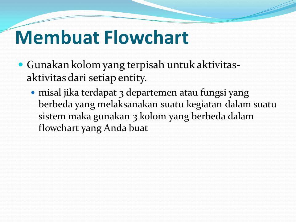 Membuat Flowchart Gunakan kolom yang terpisah untuk aktivitas- aktivitas dari setiap entity.