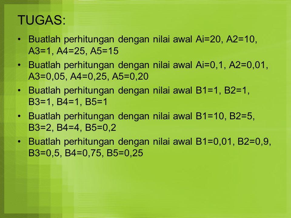 TUGAS: Buatlah perhitungan dengan nilai awal Ai=20, A2=10, A3=1, A4=25, A5=15 Buatlah perhitungan dengan nilai awal Ai=0,1, A2=0,01, A3=0,05, A4=0,25,