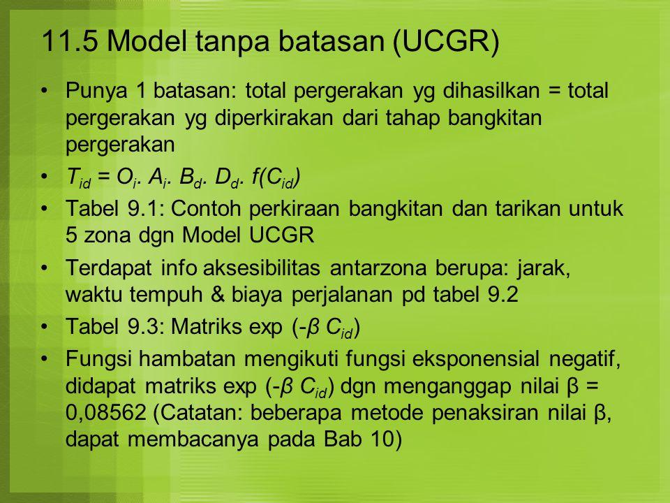 11.5 Model tanpa batasan (UCGR) Punya 1 batasan: total pergerakan yg dihasilkan = total pergerakan yg diperkirakan dari tahap bangkitan pergerakan T i