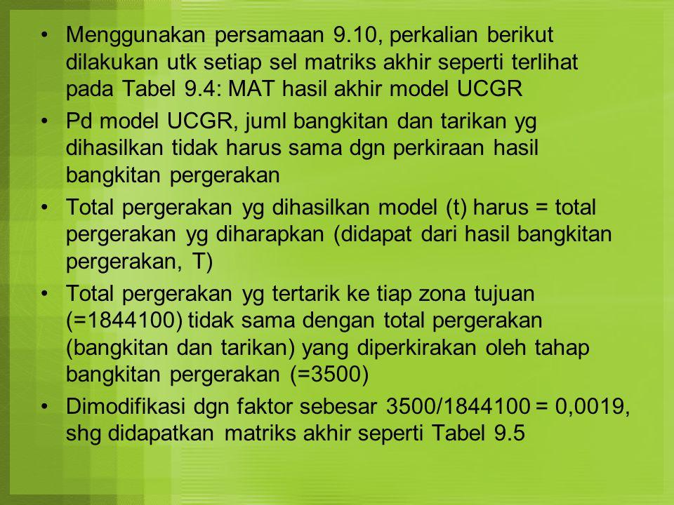 Tabel 9.5 MAT akhir hasil model UCGR setelah modifikasi Total pergerakan yg terjadi telah = total pergerakan yg diperkirakan oleh tahap bangkitan pergerakan (=3500) Juml bangkitan dan tarikan yg dihasilkan dari tiap zona tidak harus = hasil yang diharapkan dari tahap bangkitan pergerakan 11.6 Model dengan batasan bangkitan (PCGR) Total pergerakan global hasil bangkitan pergerakan = total pergerakan yg dihasilkan dengan pemodelan Bangkitan yg dihasilkan model = bangkitan pergerakan yg diinginkan Tarikan pergerakan tidak perlu sama