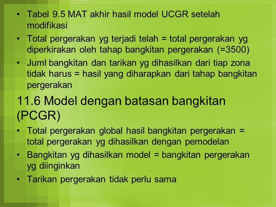 Model = Persamaan 9.10 dgn syarat batas yg berbeda Bd=1 utk seluruh d dan Ai = 1 N Σ (Bd.Dd.fid) d=1 Dlm model UCGR nilai Ai=1 utk seluruh I dan nilai Bd=1 utk seluruh nilai d Pada model PCGR, Ai dihitung sesuai dgn pers 9.6 utk setiap zona tujuan i.