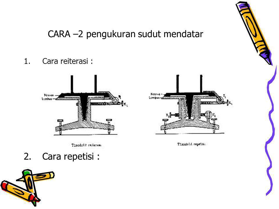 CARA –2 pengukuran sudut mendatar 1.Cara reiterasi : 2.Cara repetisi :