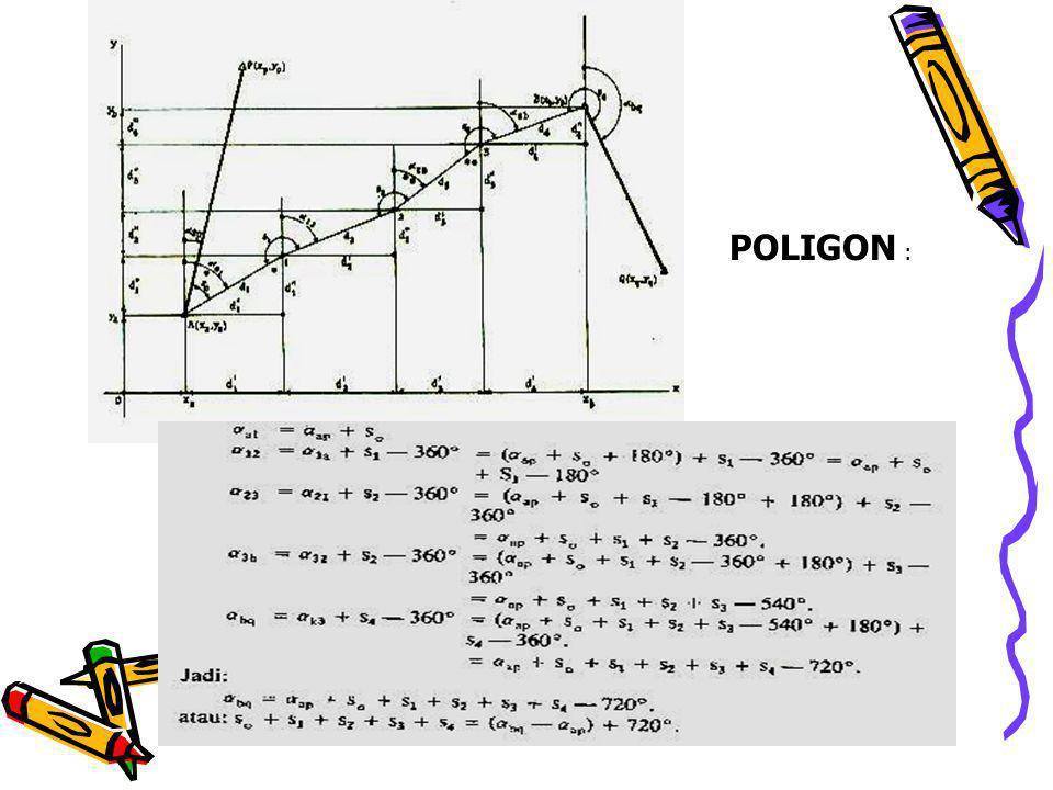 POLIGON :