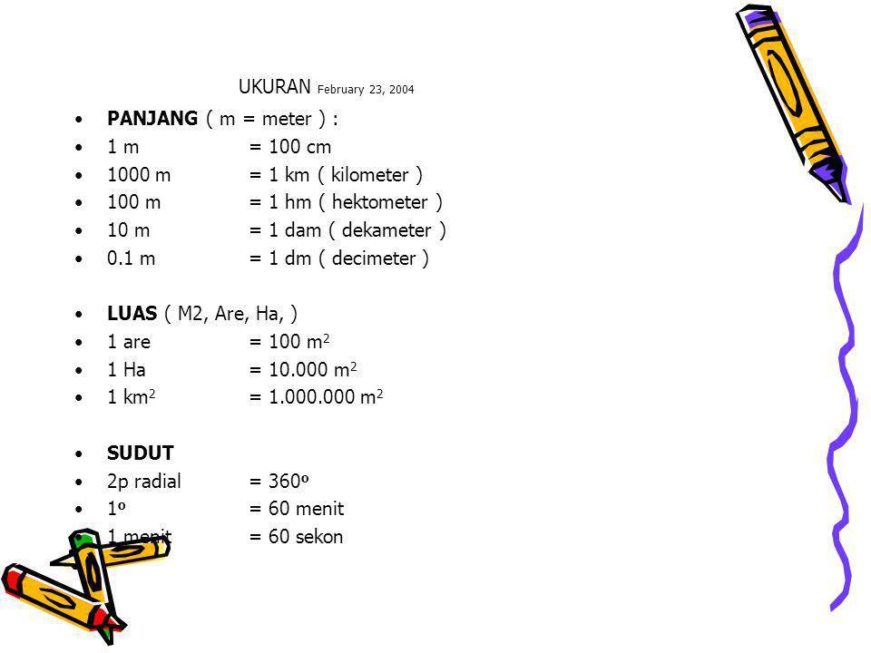 UKURAN February 23, 2004 PANJANG ( m = meter ) : 1 m= 100 cm 1000 m= 1 km ( kilometer ) 100 m= 1 hm ( hektometer ) 10 m= 1 dam ( dekameter ) 0.1 m= 1 dm ( decimeter ) LUAS ( M2, Are, Ha, ) 1 are= 100 m 2 1 Ha= 10.000 m 2 1 km 2 = 1.000.000 m 2 SUDUT 2p radial = 360 o 1 o = 60 menit 1 menit= 60 sekon