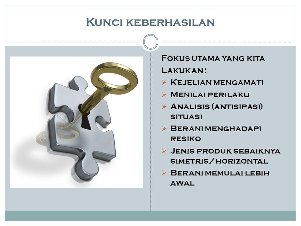 Kunci keberhasilan Fokus utama yang kita Lakukan :  Kejelian mengamati  Menilai perilaku  Analisis (antisipasi) situasi  Berani menghadapi resiko