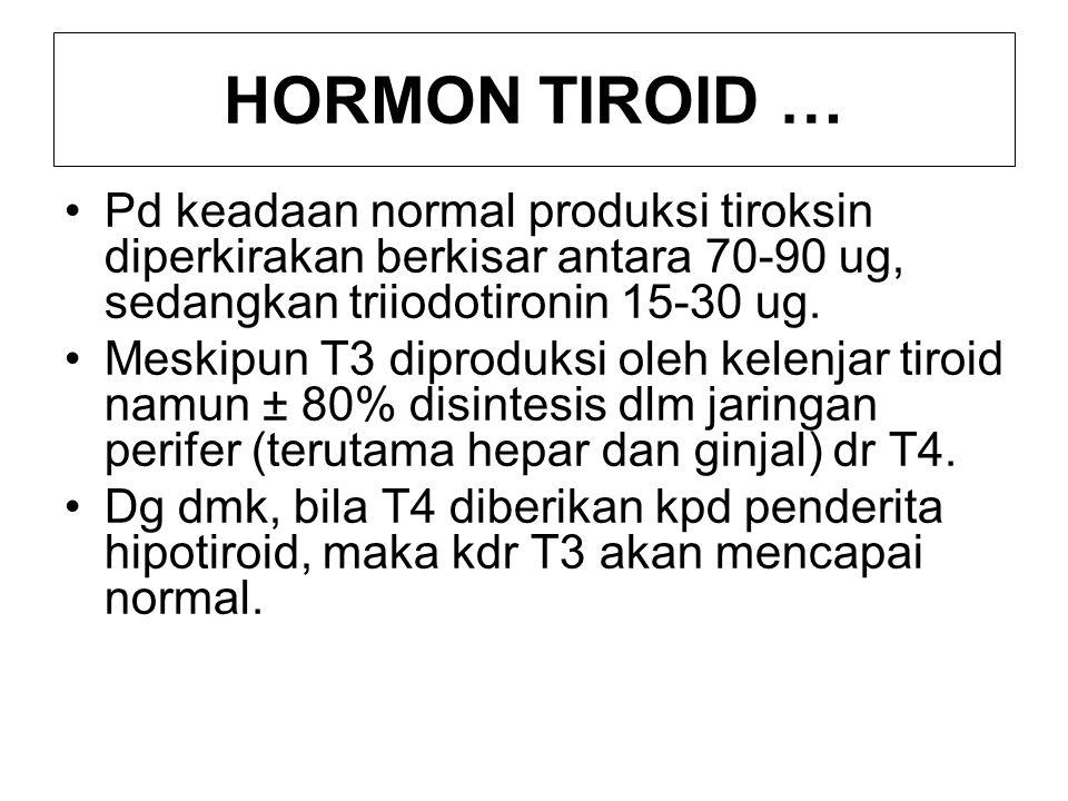 1.2 TRANSPOR Dlm darah hormon tiroid diikat oleh protein, tetapi T3 praktis tdk terikat oleh protein.