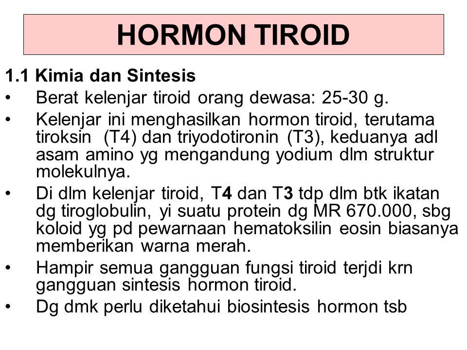HORMON TIROID … Biosintesis tiroid td 4 tahap yi: (1) ambilan (uptake) ion iodida oleh tiroid; (2) oksidasi Iodida dan Iodinasi gugus tirosil; (3) perubahan radikal yodotirosil menjdi radikal Iodotironil dlm tiroglobulin; (4) penglepasan T3 dan T4 ke dlm darah.