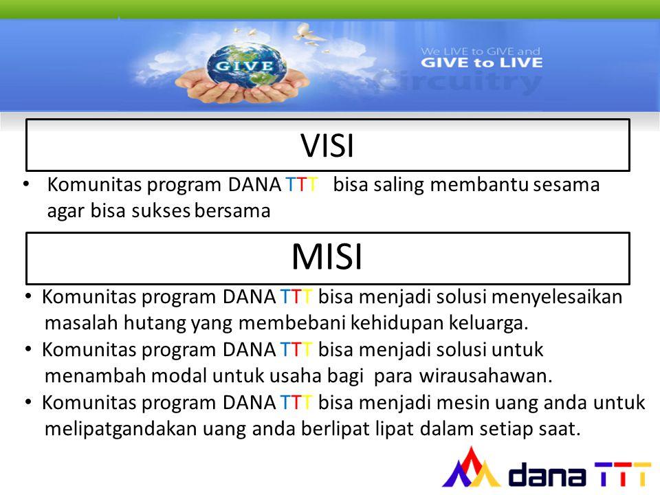 VISI Komunitas program DANA TTT bisa saling membantu sesama agar bisa sukses bersama MISI Komunitas program DANA TTT bisa menjadi solusi menyelesaikan