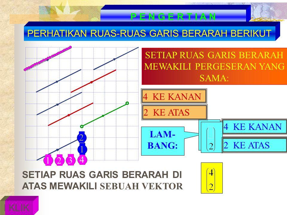 Latihan (lanjutan) Jawab C G(6, 8, 4) X Y Z O A(0, 0, 0) B(6, 0, 0) (6, 8, 0) D (0, 8, 0) E (0, 0, 4) F (6, 0, 8) H (0, 8, 4) P(3, 4, 0) Q(3, 4, 4) BP = p  b = [3 4 0]  [6 0 0] = [  3 4 0] PH = h  p = [0 8 4]  [3 4 0] = [  3 4 4] PG = g  p = [6 8 4]  [3 4 0] = [3 4 4] BQ = q  b = [3 4 4]  [6 0 0] = [  3 4 4] GQ = [q  g ] = [3 4 4]  [6 8 4] = [  3  4 0] QD = d  q = [0 8 0]  [3 4 4] = [  3 4  4] = [0 8 4] + [3  4  4] = [3 4 0] atau = = = [3 4 0]