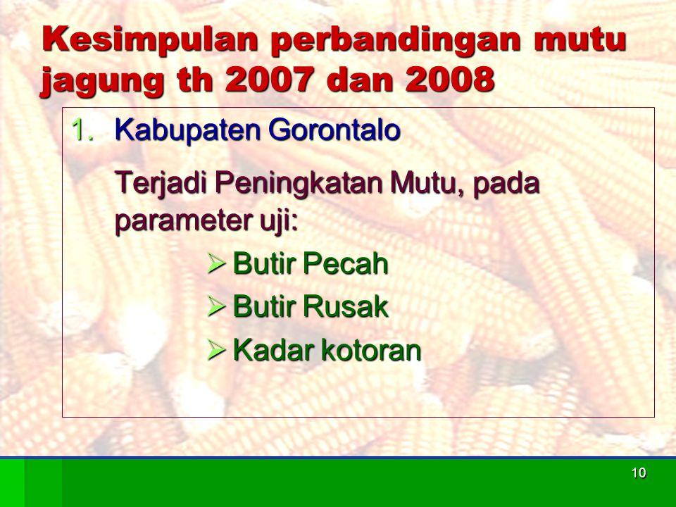10 Kesimpulan perbandingan mutu jagung th 2007 dan 2008 1.Kabupaten Gorontalo Terjadi Peningkatan Mutu, pada parameter uji:  Butir Pecah  Butir Rusa