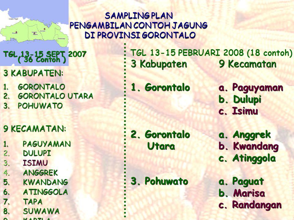 13 Kesimpulan Umum: Dari hasil pengamatan data pengujian jagung provinsi Gorontalo pada tahun 2007 cenderung ke mutu I, tetapi hanya karena 1 atau 2 parameter yang keluar dari mutu 1 maka menjadi masuk ke mutu yang lebih rendah ( mutu II s/d IV bahkan > IV).