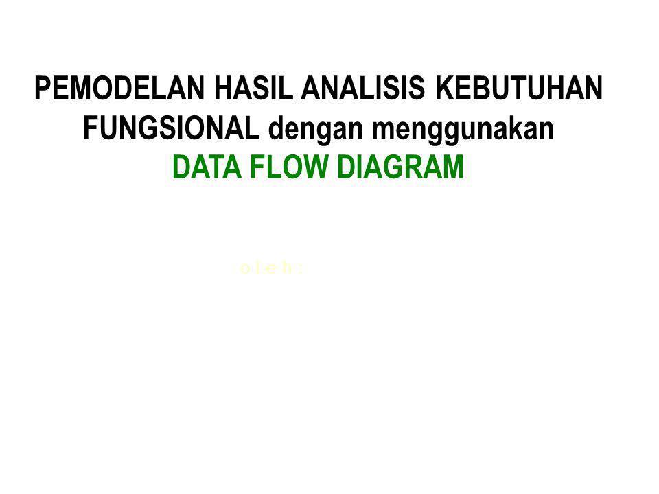 PEMODELAN HASIL ANALISIS KEBUTUHAN FUNGSIONAL dengan menggunakan DATA FLOW DIAGRAM o l e h :