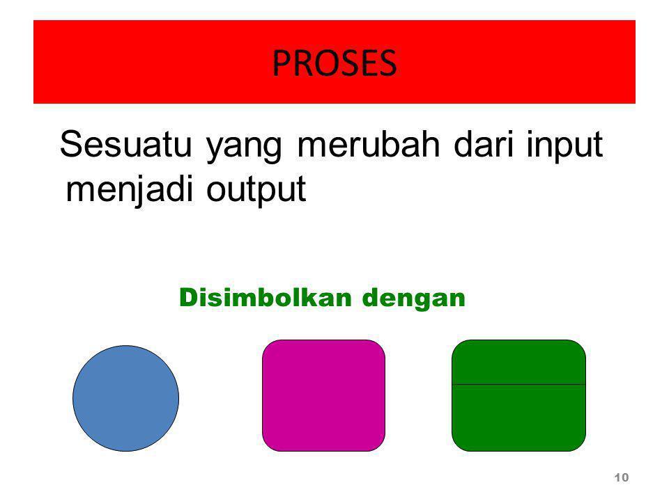 PROSES Sesuatu yang merubah dari input menjadi output 10 Disimbolkan dengan