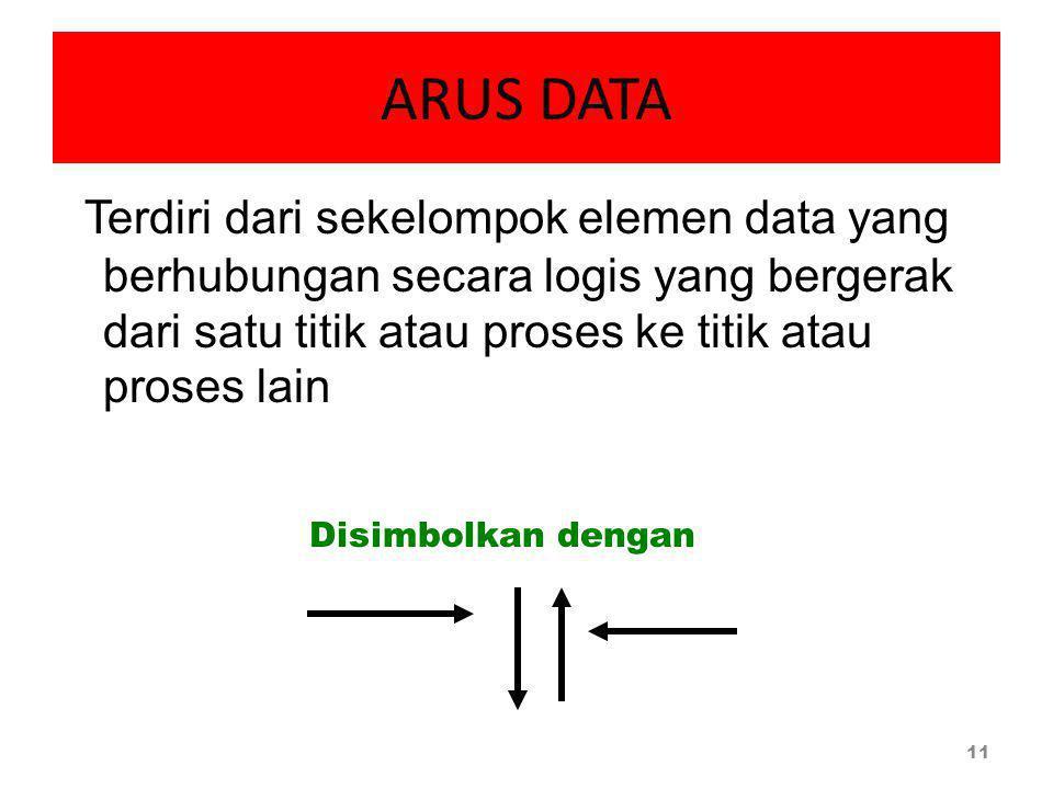 ARUS DATA Terdiri dari sekelompok elemen data yang berhubungan secara logis yang bergerak dari satu titik atau proses ke titik atau proses lain 11 Disimbolkan dengan