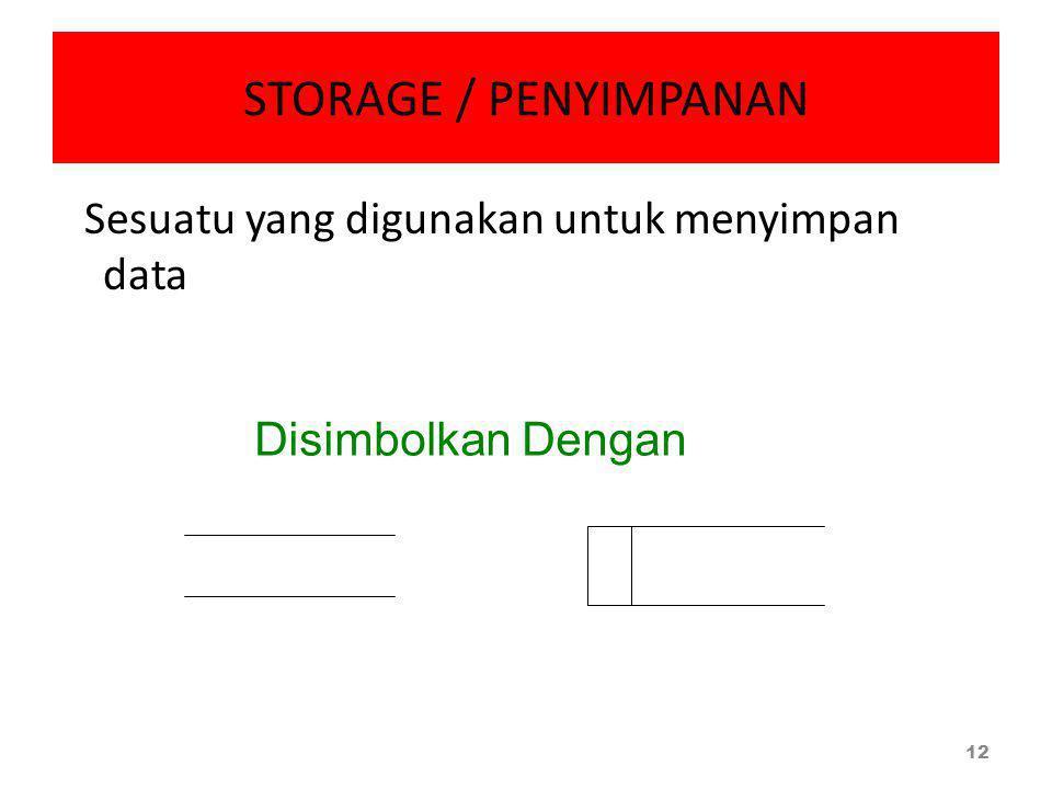 STORAGE / PENYIMPANAN Sesuatu yang digunakan untuk menyimpan data 12 Disimbolkan Dengan