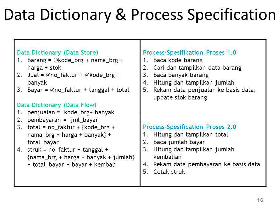 Data Dictionary & Process Specification Data Dictionary (Data Store) 1.Barang = @kode_brg + nama_brg + harga + stok 2.Jual = @no_faktur + @kode_brg +