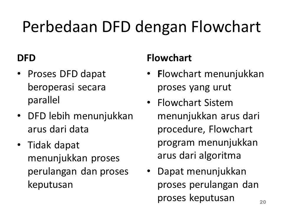 Perbedaan DFD dengan Flowchart DFD Proses DFD dapat beroperasi secara parallel DFD lebih menunjukkan arus dari data Tidak dapat menunjukkan proses perulangan dan proses keputusan Flowchart Flowchart menunjukkan proses yang urut Flowchart Sistem menunjukkan arus dari procedure, Flowchart program menunjukkan arus dari algoritma Dapat menunjukkan proses perulangan dan proses keputusan 20