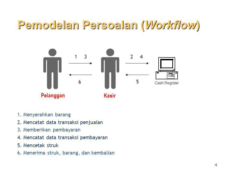 4 Kasir Pelanggan Pemodelan Persoalan (Workflow) 1 1.