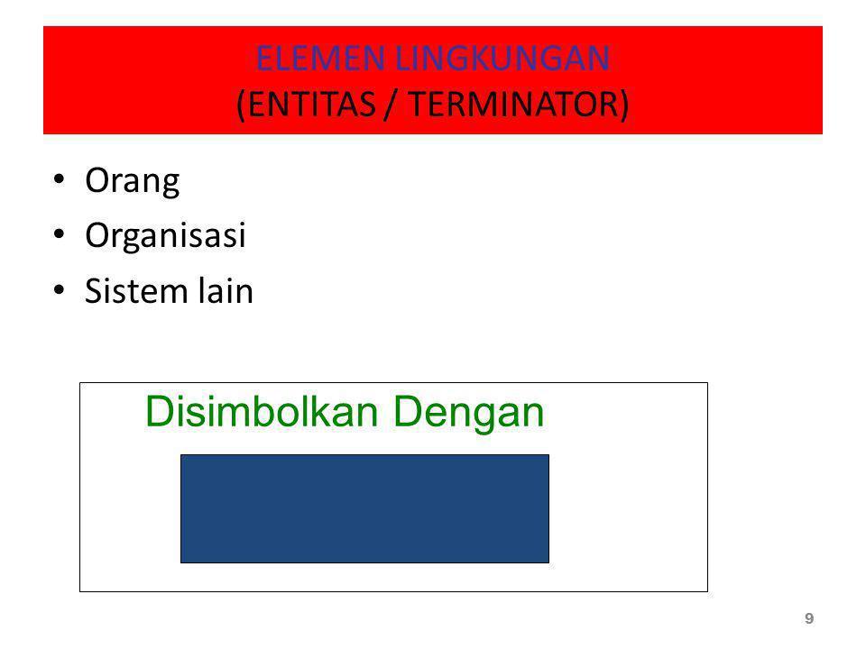 ELEMEN LINGKUNGAN (ENTITAS / TERMINATOR) Orang Organisasi Sistem lain 9 Disimbolkan Dengan