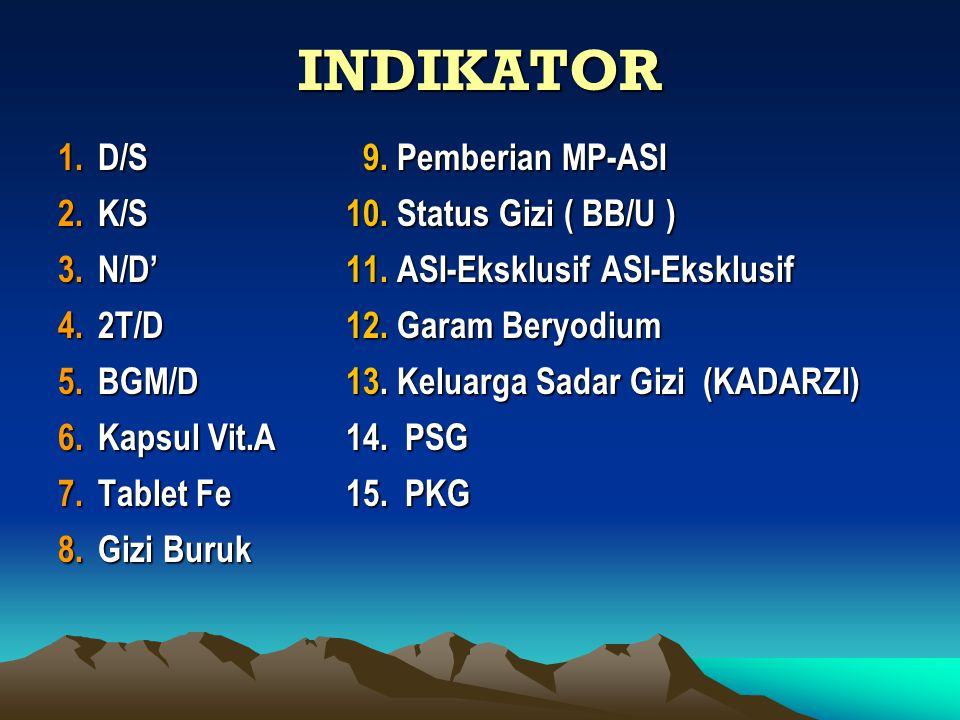 INDIKATOR 1.D/S 9. Pemberian MP-ASI 2.K/S 10. Status Gizi ( BB/U ) 3.N/D' 11. ASI-Eksklusif ASI-Eksklusif 4.2T/D12. Garam Beryodium 5.BGM/D 13. Keluar