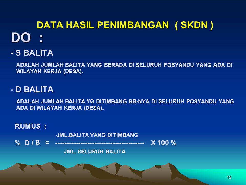 DO : DATA HASIL PENIMBANGAN ( SKDN ) 13 ADALAH JUMLAH BALITA YANG BERADA DI SELURUH POSYANDU YANG ADA DI WILAYAH KERJA (DESA). - S BALITA - D BALITA A