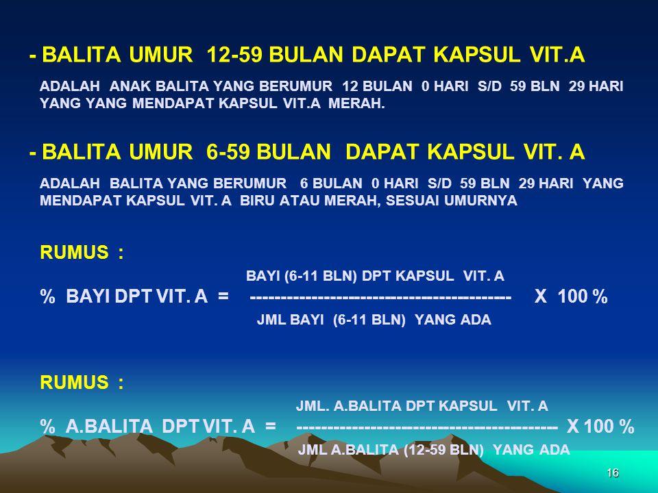 16 RUMUS : BAYI (6-11 BLN) DPT KAPSUL VIT. A % BAYI DPT VIT. A = ------------------------------------------- X 100 % JML BAYI (6-11 BLN) YANG ADA - BA
