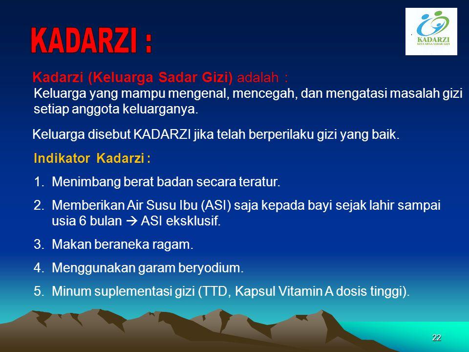 22 Indikator Kadarzi : 1.Menimbang berat badan secara teratur. 2.Memberikan Air Susu Ibu (ASI) saja kepada bayi sejak lahir sampai usia 6 bulan  ASI