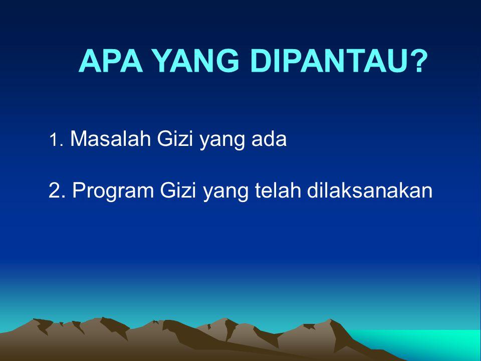 1. Masalah Gizi yang ada 2. Program Gizi yang telah dilaksanakan APA YANG DIPANTAU?