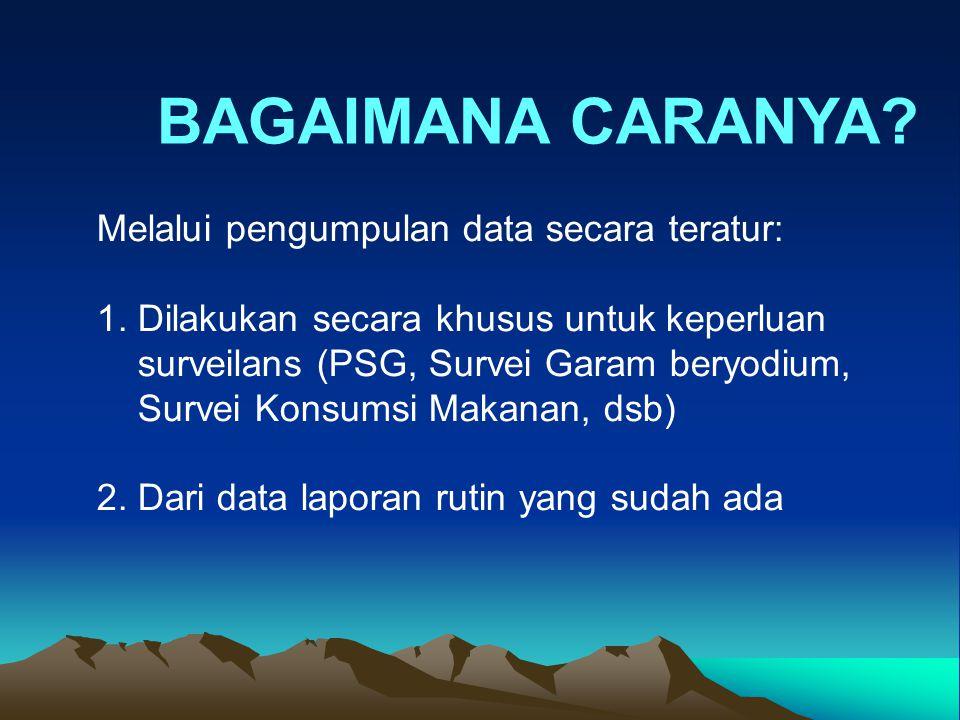 Melalui pengumpulan data secara teratur: 1. Dilakukan secara khusus untuk keperluan surveilans (PSG, Survei Garam beryodium, Survei Konsumsi Makanan,