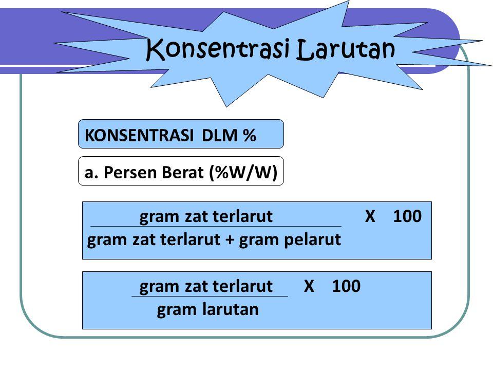 Konsentrasi Larutan KONSENTRASI DLM % a. Persen Berat (%W/W) gram zat terlarut X 100 gram zat terlarut + gram pelarut gram zat terlarut X 100 gram lar