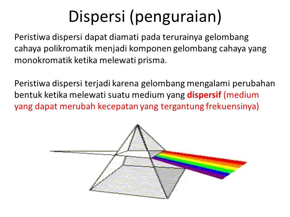 Dispersi (penguraian) Peristiwa dispersi dapat diamati pada terurainya gelombang cahaya polikromatik menjadi komponen gelombang cahaya yang monokromatik ketika melewati prisma.