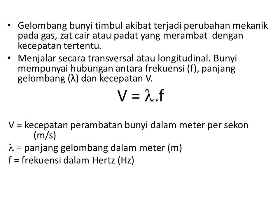 Gelombang bunyi timbul akibat terjadi perubahan mekanik pada gas, zat cair atau padat yang merambat dengan kecepatan tertentu.