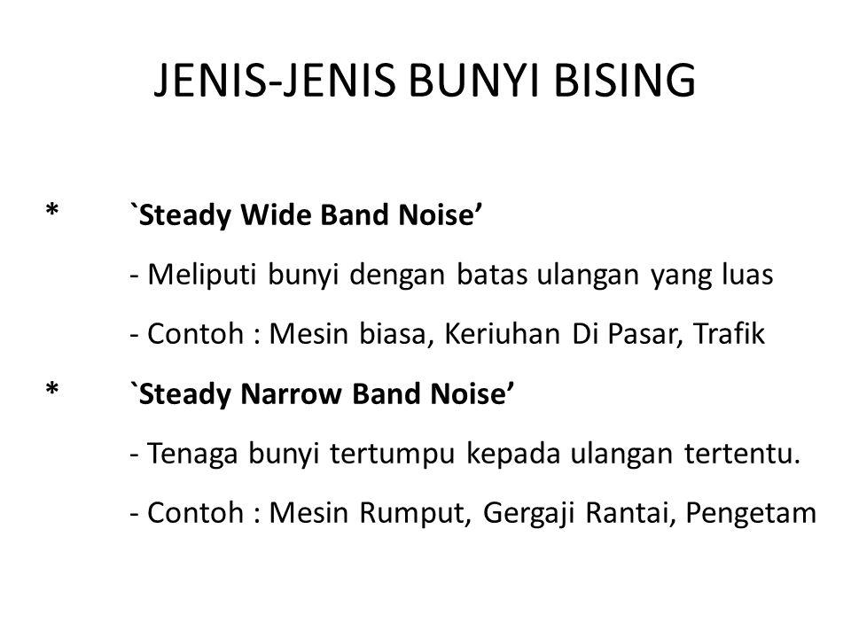 JENIS-JENIS BUNYI BISING *`Steady Wide Band Noise' - Meliputi bunyi dengan batas ulangan yang luas - Contoh : Mesin biasa, Keriuhan Di Pasar, Trafik *`Steady Narrow Band Noise' - Tenaga bunyi tertumpu kepada ulangan tertentu.