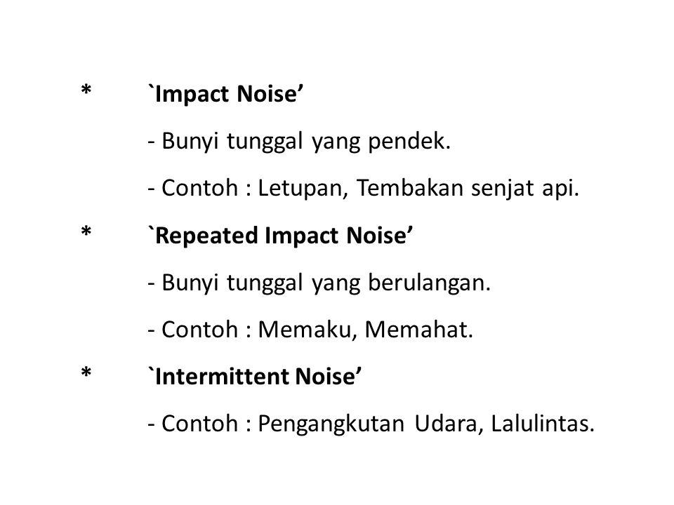 *`Impact Noise' - Bunyi tunggal yang pendek.- Contoh : Letupan, Tembakan senjat api.