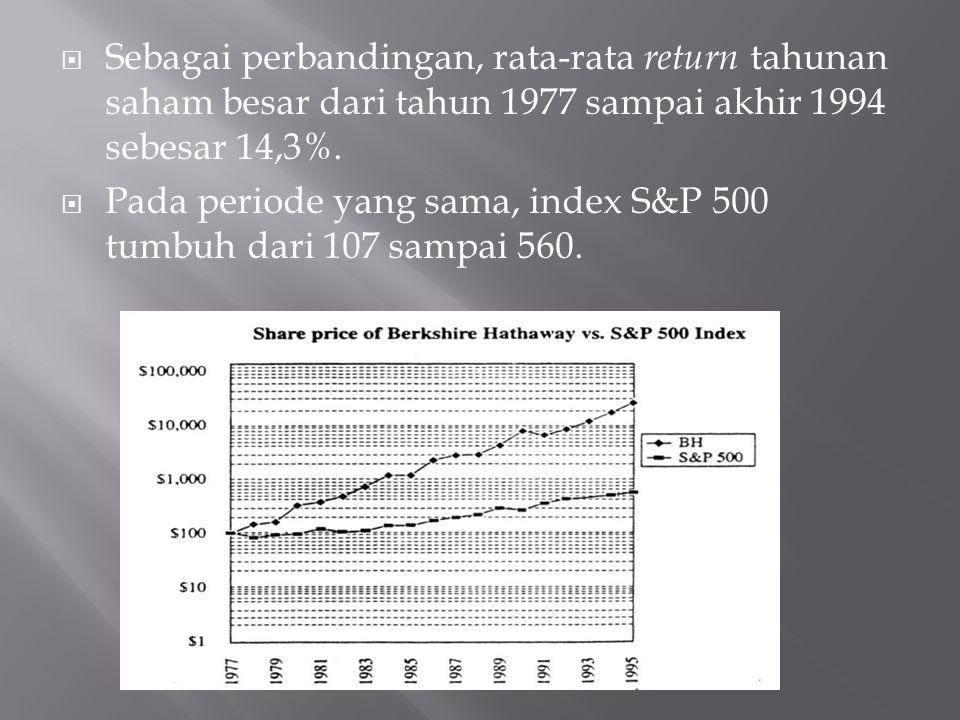  Sebagai perbandingan, rata-rata return tahunan saham besar dari tahun 1977 sampai akhir 1994 sebesar 14,3%.  Pada periode yang sama, index S&P 500