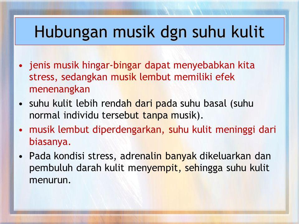 Hubungan musik dgn suhu kulit jenis musik hingar-bingar dapat menyebabkan kita stress, sedangkan musik lembut memiliki efek menenangkan suhu kulit lebih rendah dari pada suhu basal (suhu normal individu tersebut tanpa musik).
