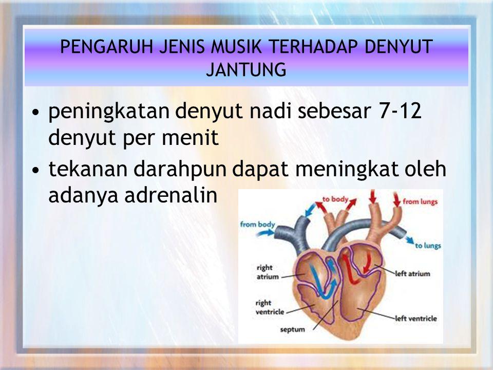 PENGARUH JENIS MUSIK TERHADAP DENYUT JANTUNG peningkatan denyut nadi sebesar 7-12 denyut per menit tekanan darahpun dapat meningkat oleh adanya adrenalin