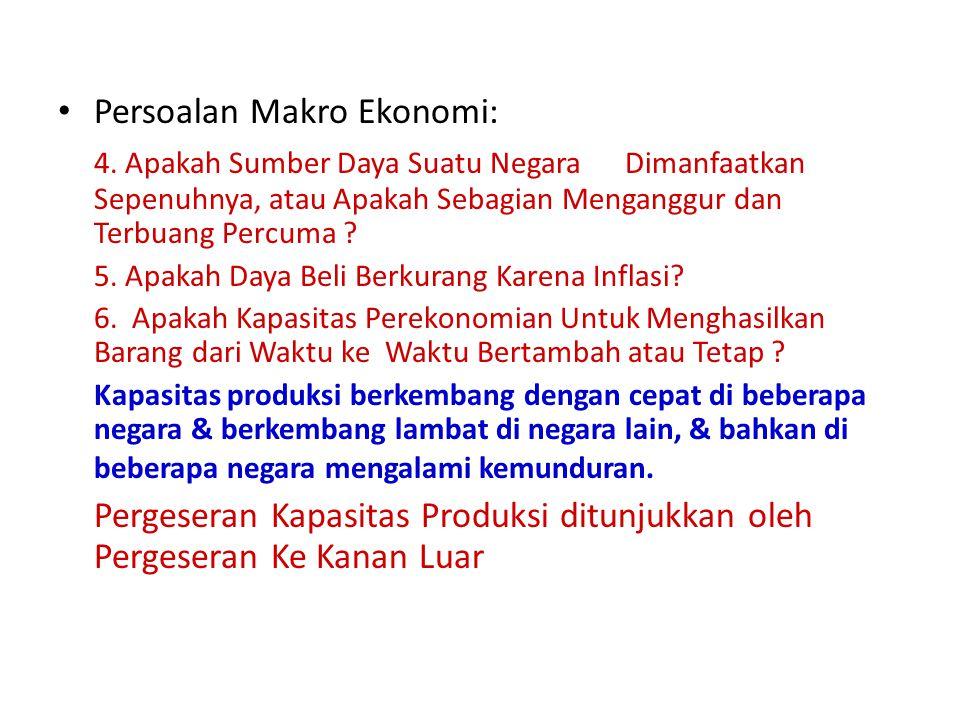 Persoalan Makro Ekonomi: 4. Apakah Sumber Daya Suatu Negara Dimanfaatkan Sepenuhnya, atau Apakah Sebagian Menganggur dan Terbuang Percuma ? 5. Apakah