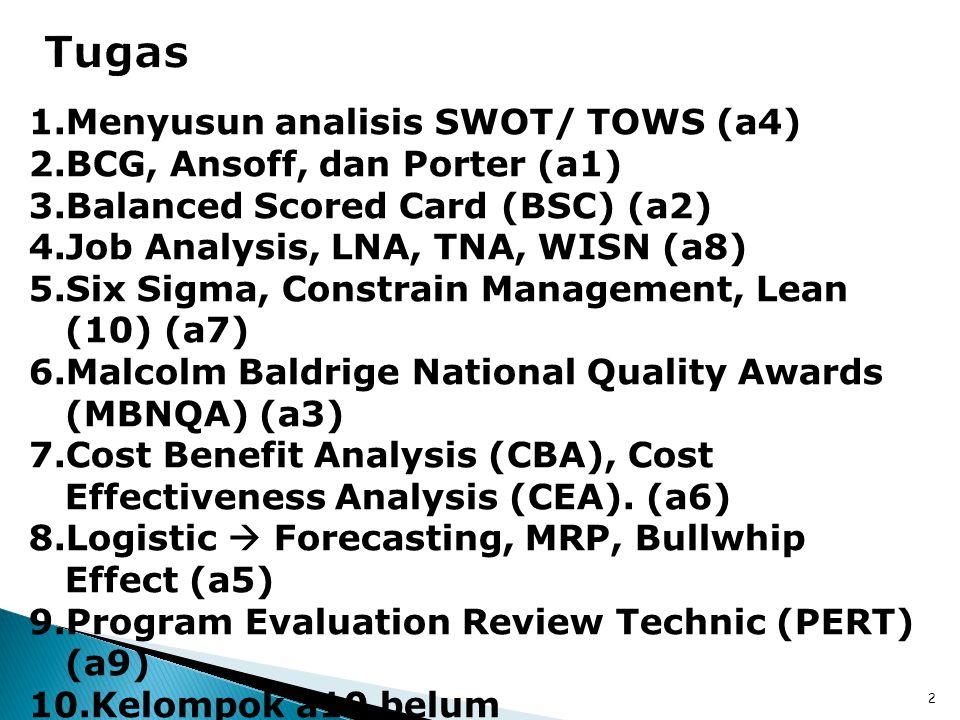 2 1.Menyusun analisis SWOT/ TOWS (a4) 2.BCG, Ansoff, dan Porter (a1) 3.Balanced Scored Card (BSC) (a2) 4.Job Analysis, LNA, TNA, WISN (a8) 5.Six Sigma